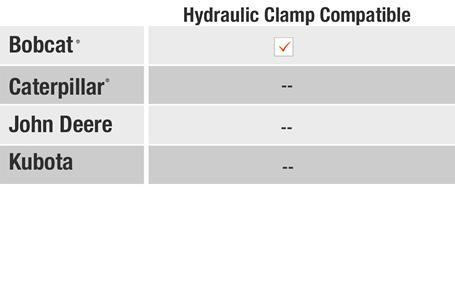 Extendable arm comparison of Bobcat vs Caterpillar vs John Deere vs Kubota compact (mini) excavators.