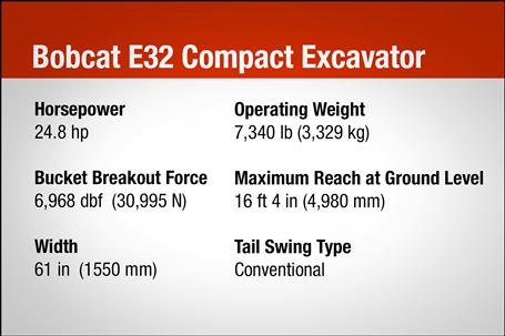 Specs table for E32 compact (mini) excavator.