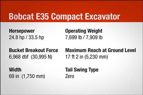 Specs table for E35 compact (mini) excavator.