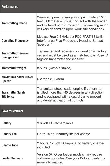 Chart of performance specs for the Bobcat loader remote control system.