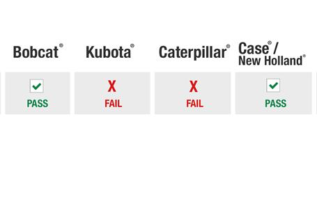 A graph compares the difference in cab pressure between Bobcat, Kubota, Caterpillar, Case and New Holland loaders.