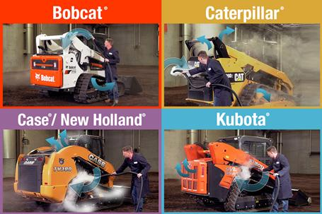 An infographic that demonstrates the cooling paths on Bobcat, Kubota, Caterpillar, and Case and New Holland loaders.