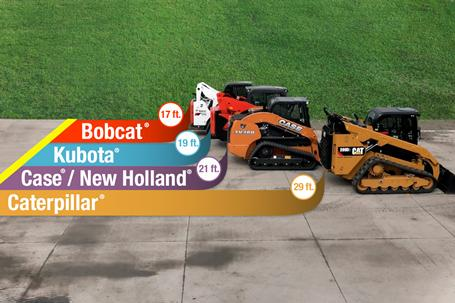 A graphic comparing the rear visibility of Bobcat, Kubota, Caterpillar, Case and New Holland loaders.