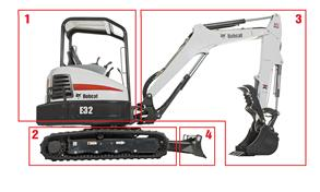 Anatomy of an excavator
