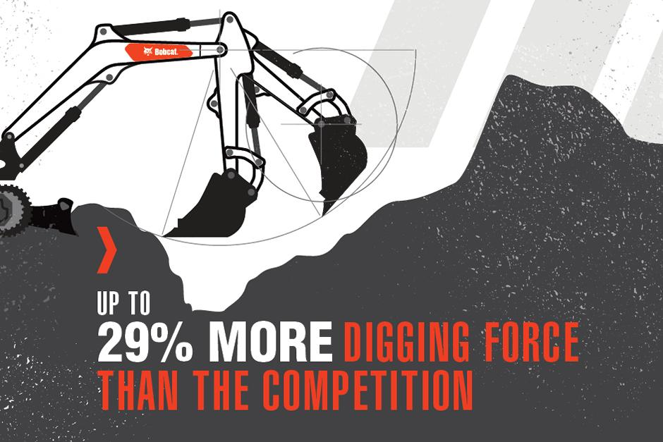 Graphic Featuring Bobcat Compact Excavator Arm With Bucket Attachment With Text Reading Up To 29% More Digging Force Than The Competition