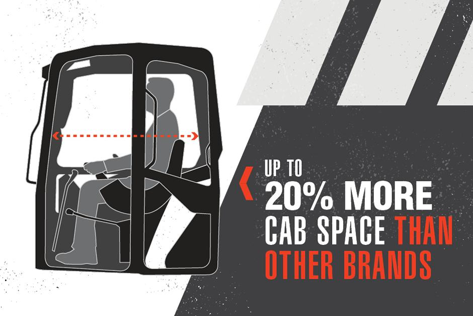 Graphic Featuring Operator In Bobcat Compact Excavator Cab With Text Reading Up To 20% More Cab Space Than Other Brands