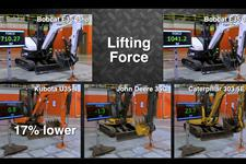Lifting force video overview for compact (mini) excavators.