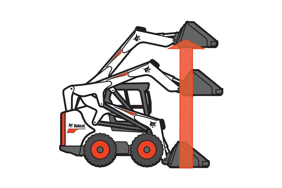 Skid-Steer Loader Vertical Lift Path Illustration