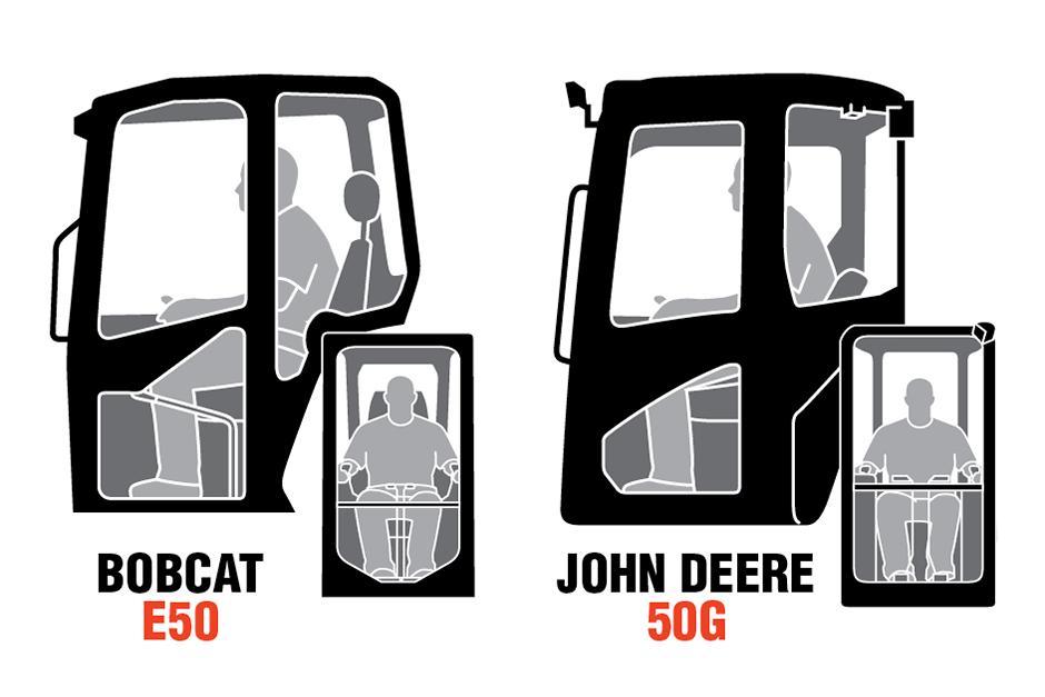 Bobcat E50 Vs. John Deere 50G Cab Visibility