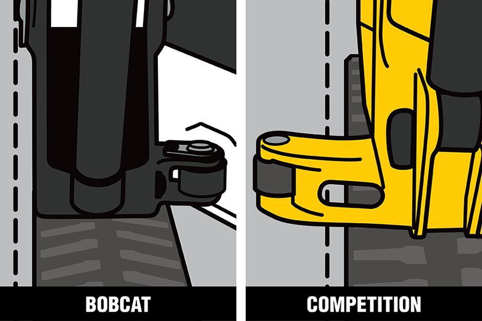 Bobcat E50 In-Track Swing Frame Comparison