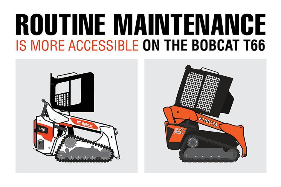 Infographic Of Bobcat T66 Vs. Kubota SVL75-2 Routine Maintenance Accessibility
