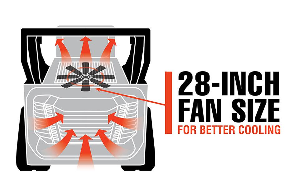 Bobcat T76 Graphic Showing Increased Fan Size