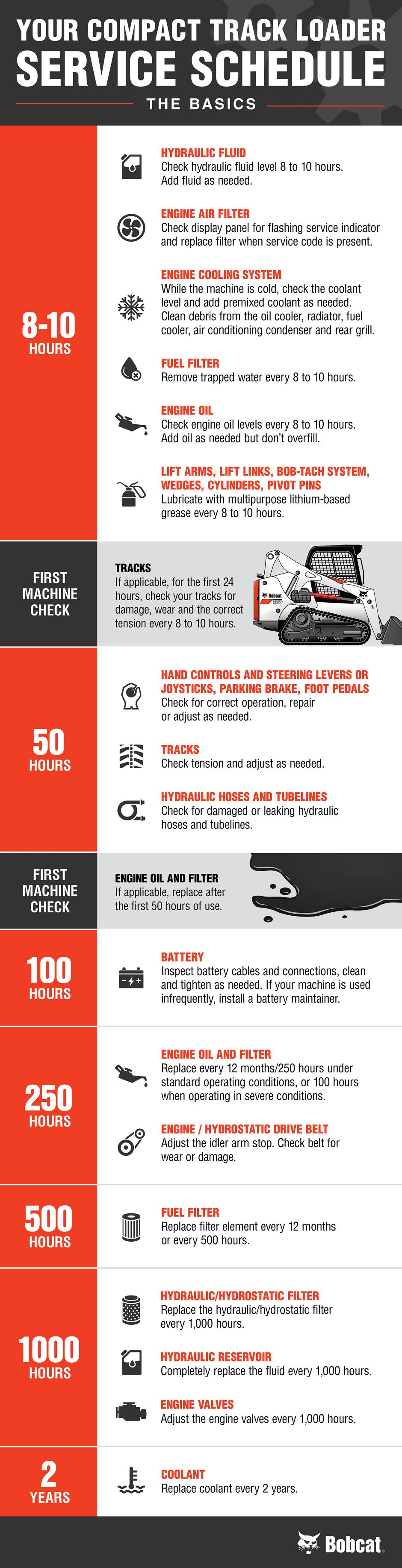 Infographic of Bobcat compact track loader service schedule