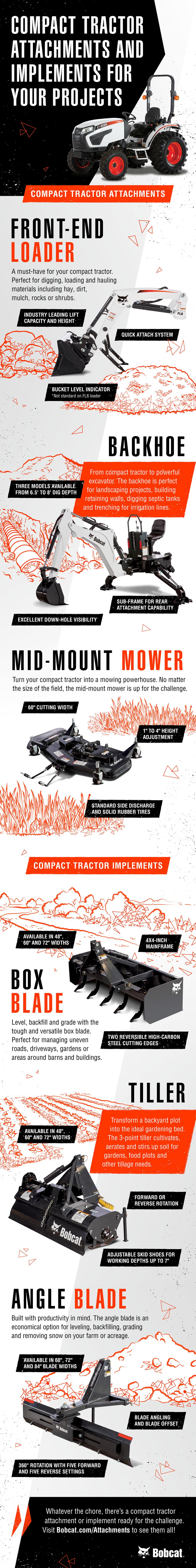 Infographic Featuring Bobcat Compact Tractor Attachments and Implements
