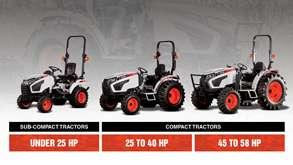 Bobcat Compact Tractor Size Class Lineup