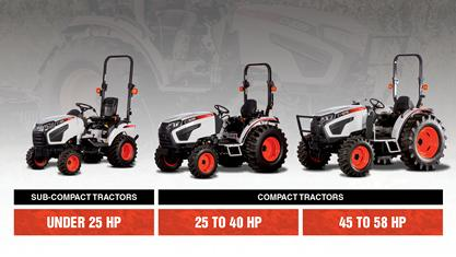 Different sizes of Bobcat sub-compact tractors and Bobcat compact tractors