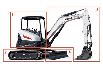 Infographic detailing the different sections of a mini excavator.
