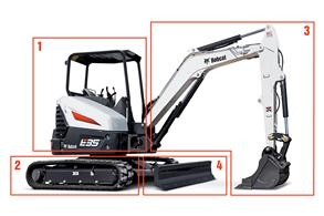 Infographic detailing the different sections of a mini excavator