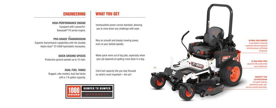 Bobcat ZT3500 Zero-Turn Mower Feature Details